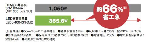 消費電力比較(200V時※3)