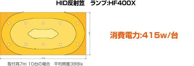HID反射笠 ランプ:HF400X 消費電力:415w/台