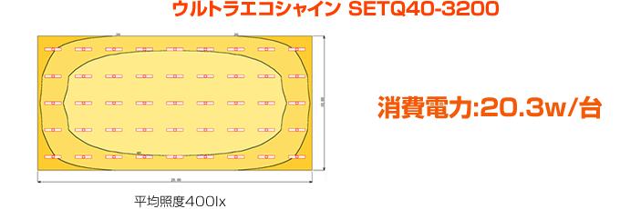 ウルトラエコシャイン SETQ40-3200 消費電力:20.3w/台