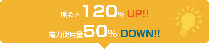 明るさ120%UP!! 電力使用量50%DOWN!!