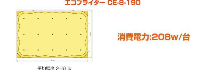 エコブライター CE-8-190 消費電力:208w/台